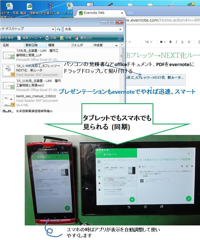 evernoteパソコン操作→タブレット同期説明図