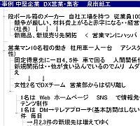 中堅企業 DX営業・集客
